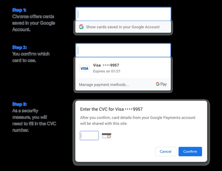 ChromeでのクレジットカードによるGoogle支払い