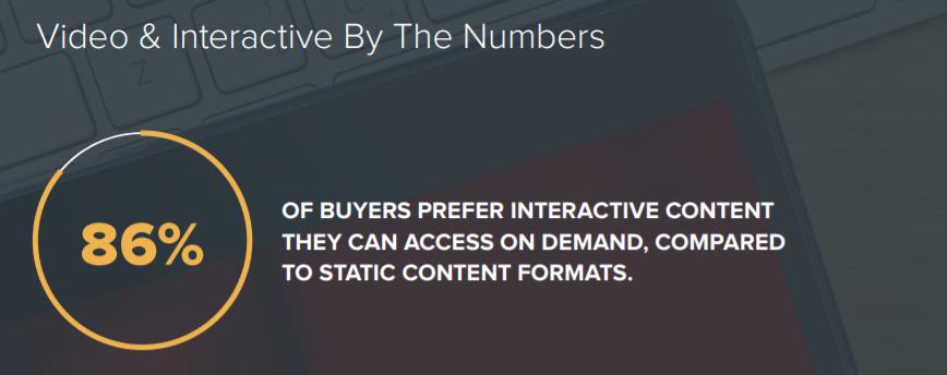 b2bコンテンツマーケティングレポート
