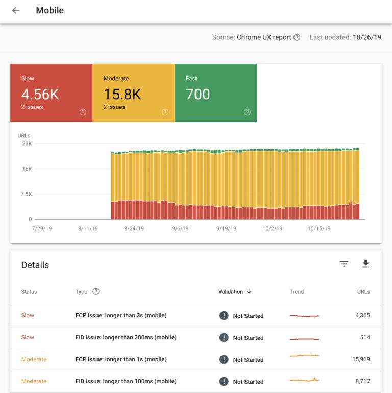 Google Search Consoleの速度レポートの画面