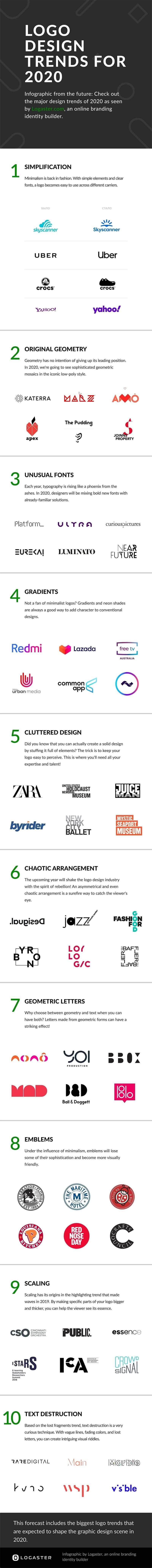 2020年のロゴデザイン10