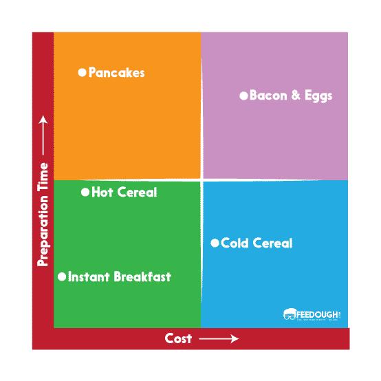 プロダクトポジショニングマップの事例