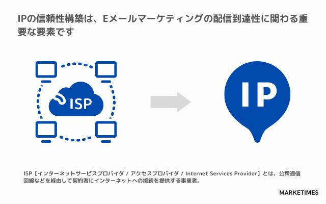 IPのISPによる信頼性の構築は重要