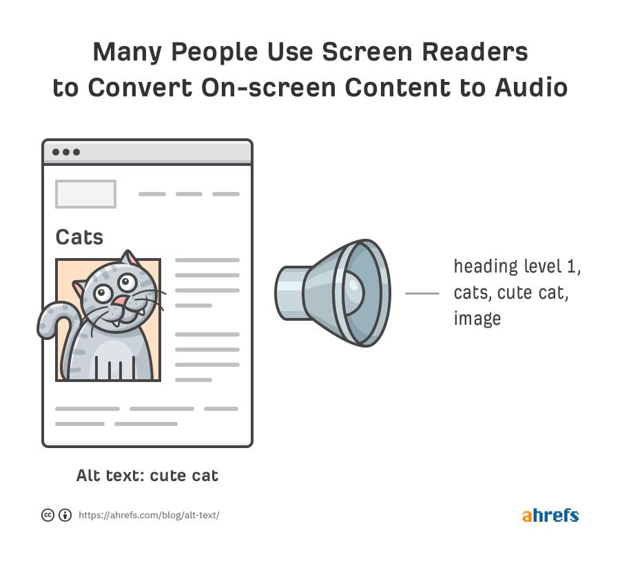 視覚障害者はスクリーンリーダーを利用してコンテンツを消費している