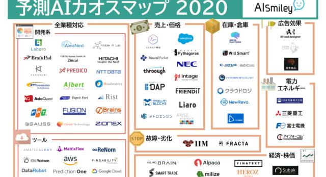 AIポータルメディア「AIsmily」が予測AIカオスマップ2020を公開 ~需要、売上、故障、劣化、効果、株価などAI活用であらゆる予測を高精度に~