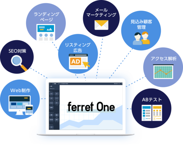 ferret one