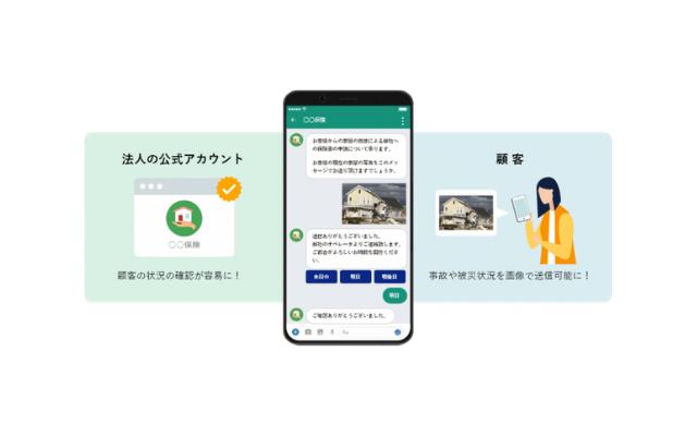 NTTコム オンライン、企業向けメッセージ送信サービス「メッセージコネクト」の取り扱い開始
