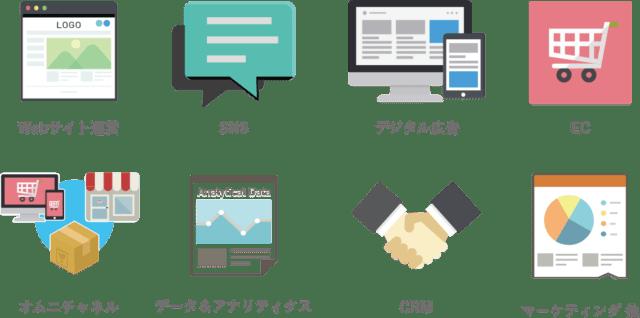 デジタルマーケティング領域専門のeラーニングサービス「ジッセン!オンライン」の講座の種類