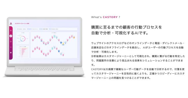 シンカー、AIがカスタマージャーニーを自動で分析する「CASTORY(キャストリー)」を提供開始