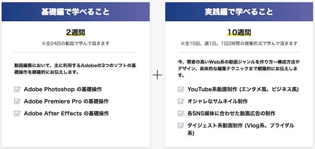 FIVE G TOKYOのカリキュラム