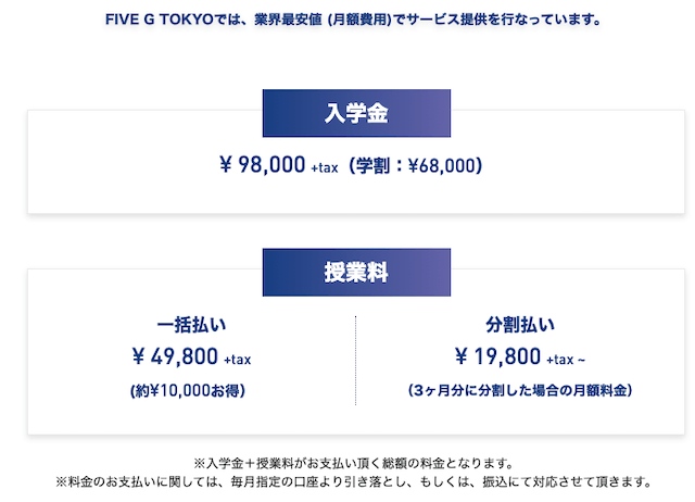FIVE G TOKYO