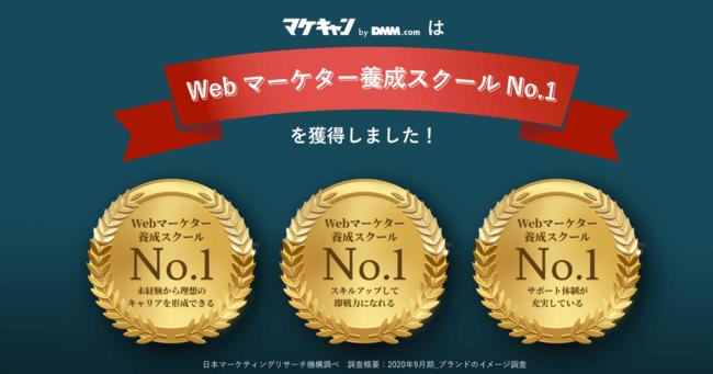 マケキャンはWebマーケター養成スクールでNo1