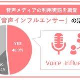 約3人に1人が「音声メディアを日常的に利用」、今後使ってみたいメディアに「Clubhouse」「SPOON」【トレンダーズ調査】
