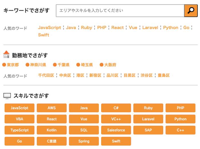対応エリアが限定されている(東京・埼玉・神奈川・千葉・大阪・京都)
