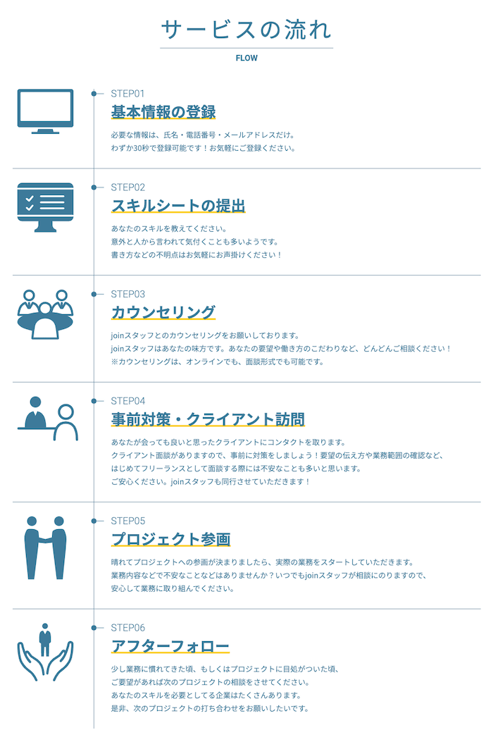 joinで登録から案件紹介、就業の流れ