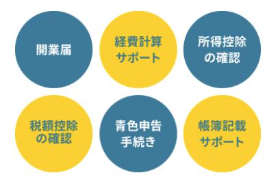 joinは確定申告や青色申告、開業届、経費処理のサポートが手厚い