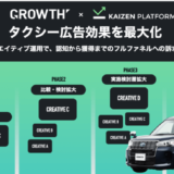 KAIZEN Ad for GROWTH