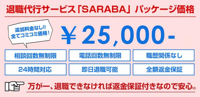 退職代行SARABAの料金とオプション