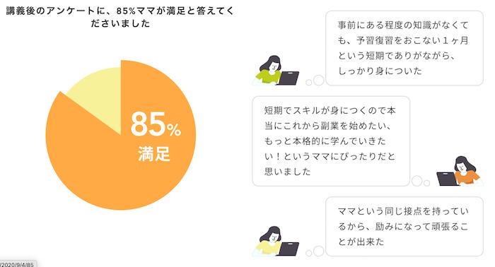 講義後のアンケートで85%のママが満足していると回答|Famm Webデザインスクール