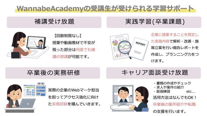 WannabeAcademyの受講生が受けられる学習サポート