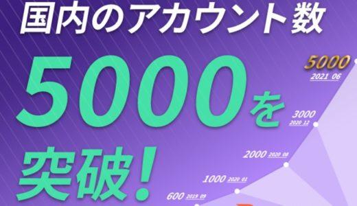 マーケティング支援プラットフォーム「Semrush」、国内利用アカウント5,000突破