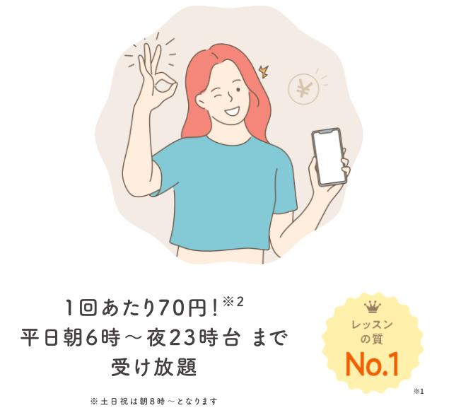 1回あたり70円