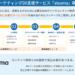 クリエル、マーケティングDX支援サービス「atsuma(あつま)」の提供を開始 MAを活用した顧客中心のマーケティング戦略をサポート